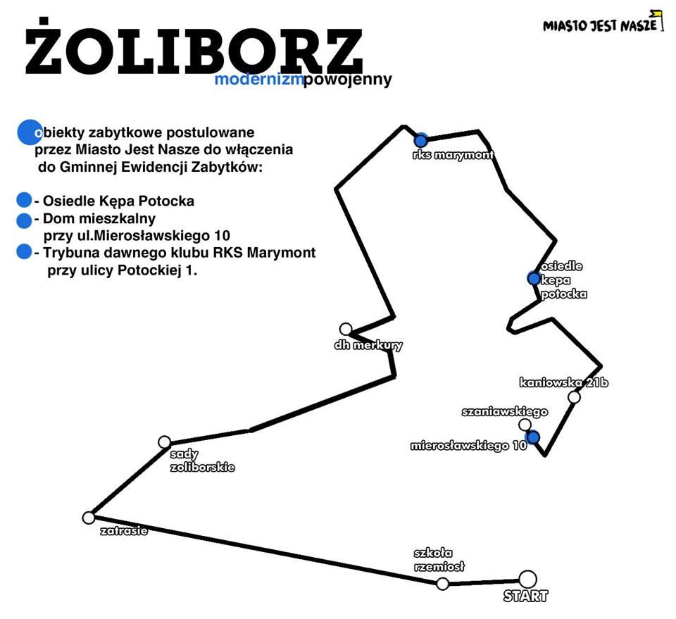 Modernizm Żoliborski