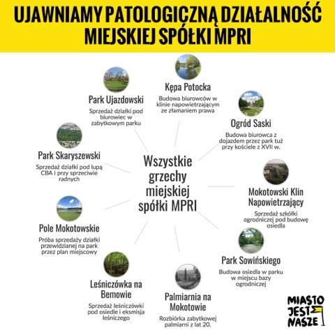 Ujawniamy patologiczną działalność MPRI