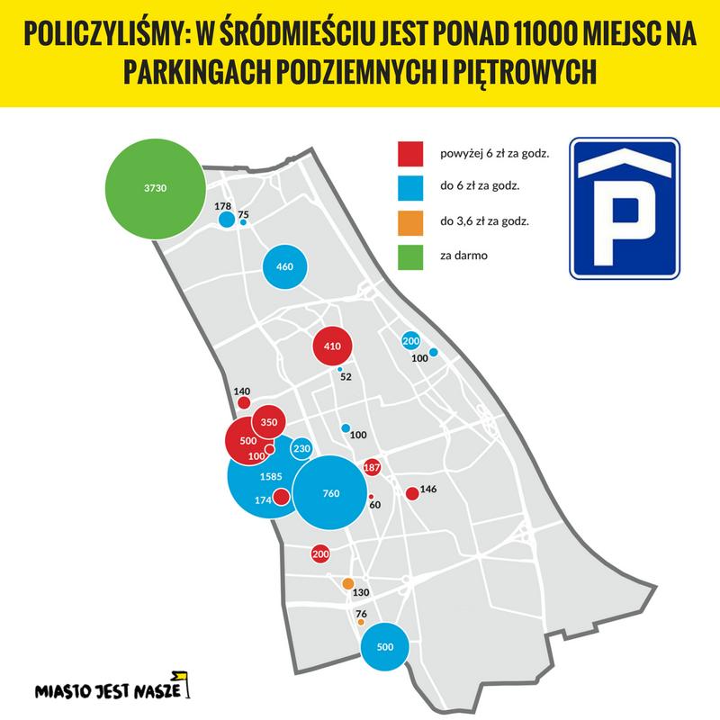 Czypotrzebujemy więcej parkingów wWarszawie?