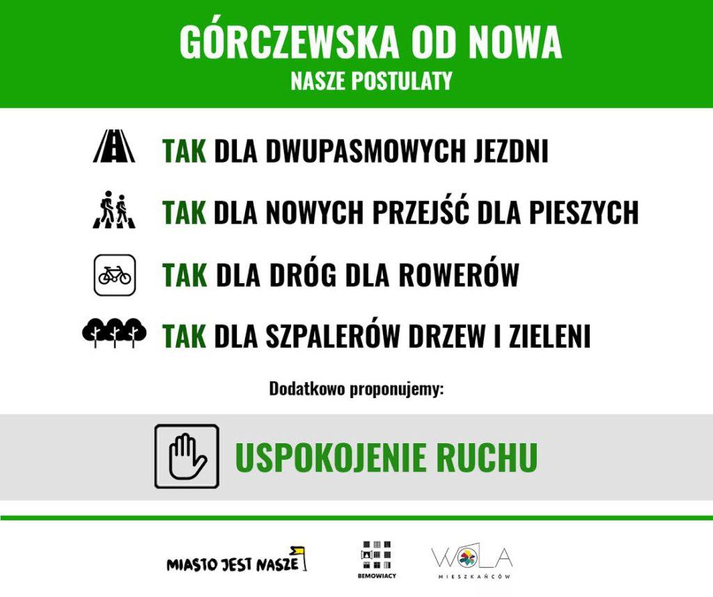 Postulaty MJN wsprawie zmian naulicy Górczewskiej pozakończeniu budowy II linii metra.