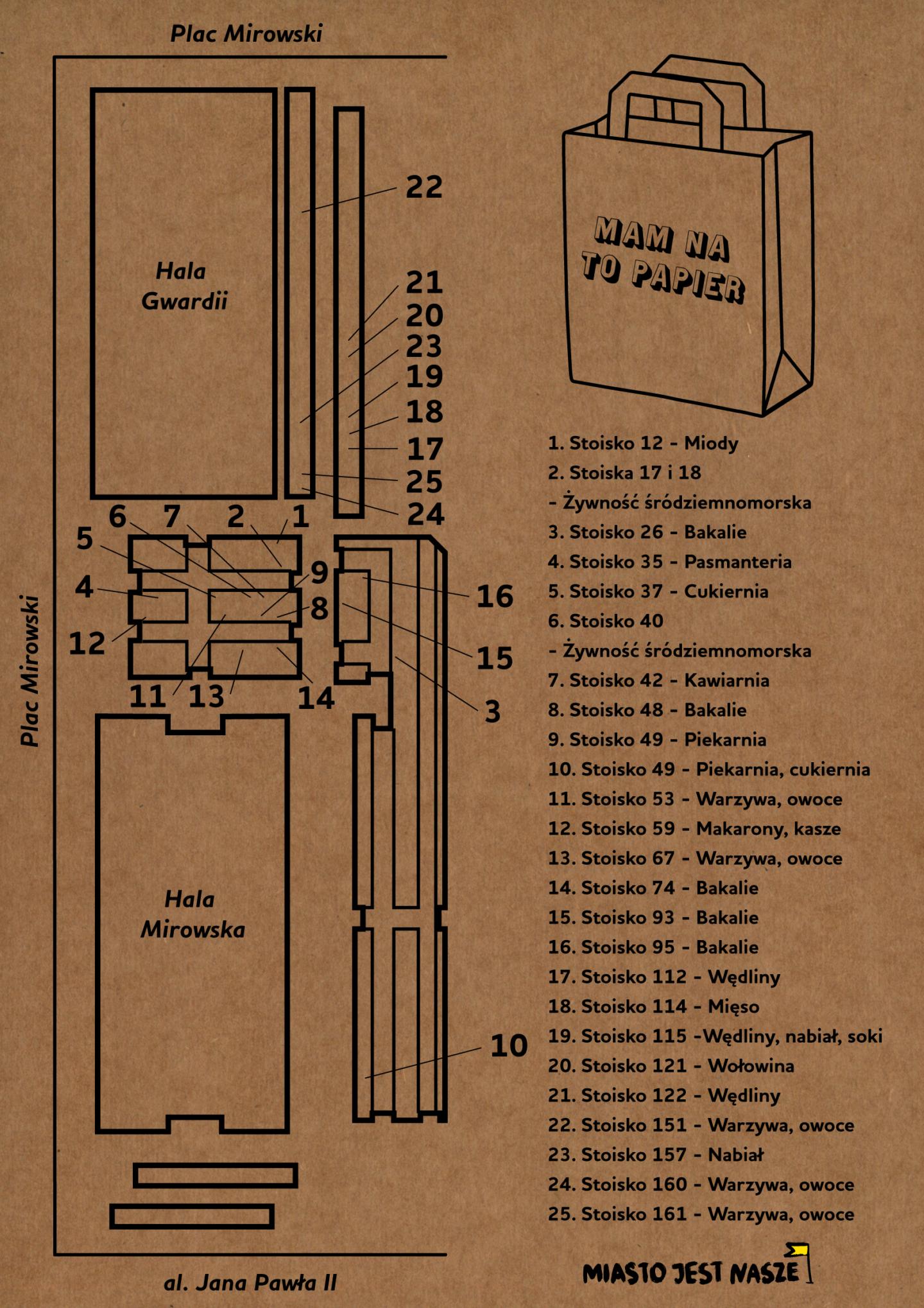 Mapa Mam NaToPapier