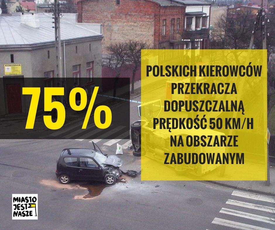 Polska (k)rajem piratów drogowych