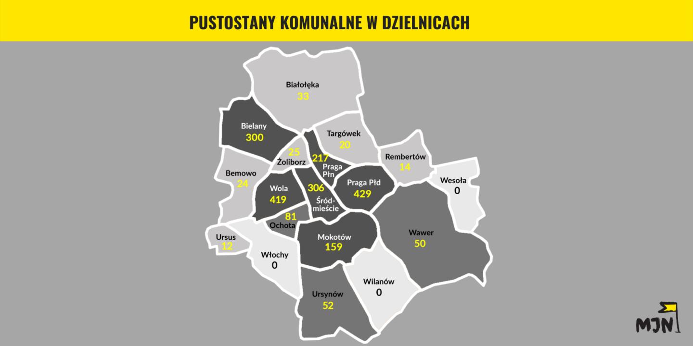 Dlaczego brakuje mieszkań komunalnych wWarszawie ?