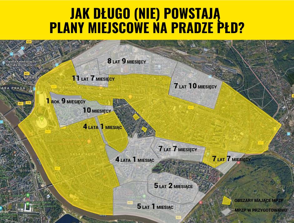 (Nie)planowanie przestrzenne naPradze-Południe – nawet dekada czekania naMPZP